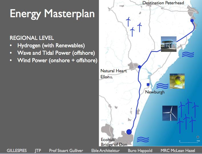エネルギーマスタープラン_e0003943_16485645.jpg