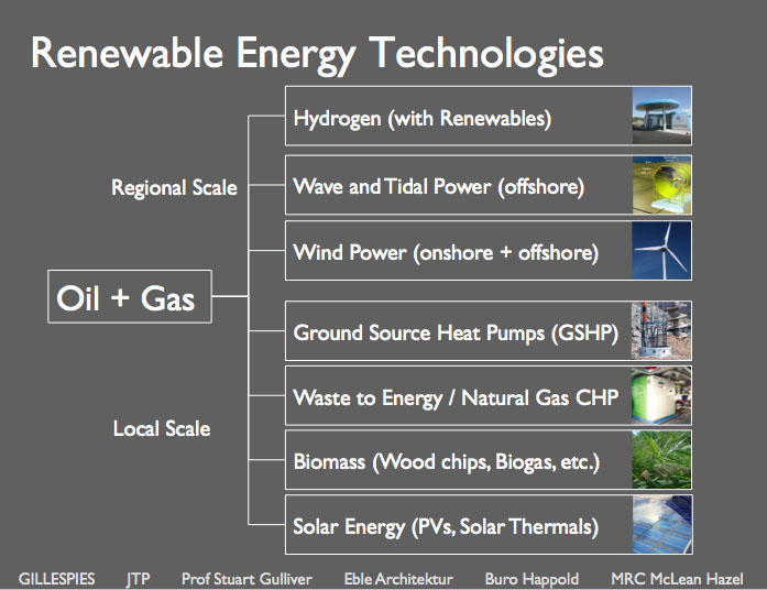 エネルギーマスタープラン_e0003943_1649985.jpg