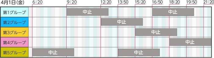 4/1~4/8計画停電情報_e0088956_15213261.jpg