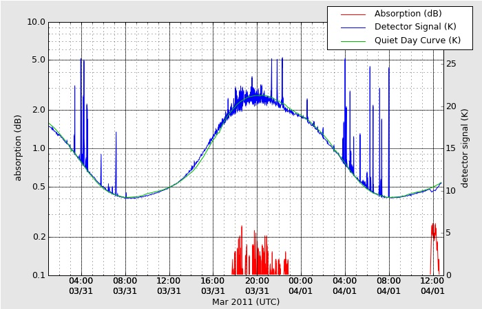 HAARPに地震波か?_e0171614_2144975.jpg