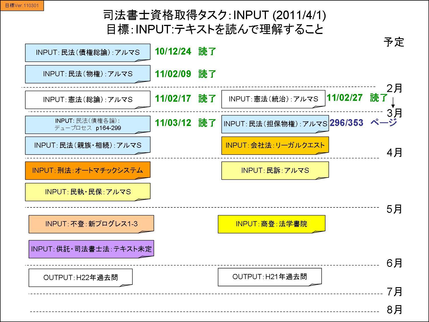 プロジェクト進捗(2011/4/1)_e0204855_22232953.jpg