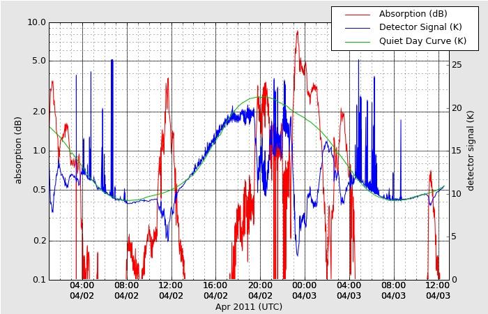 HAARPに地震波か?_e0171614_21435326.jpg