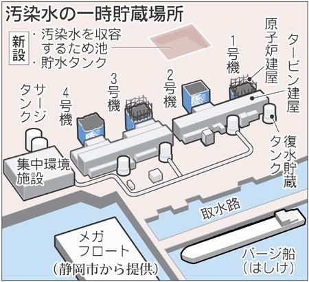 原発危機:高レベル放射性汚染水の海洋への漏出を止める_e0069965_2572781.jpg