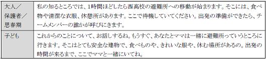 震災後の「心のケア」の手引き、「サイコロジカル・ファーストエイド」日本語版の必読ポイントまとめ_b0007805_11571853.jpg