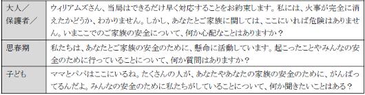 震災後の「心のケア」の手引き、「サイコロジカル・ファーストエイド」日本語版の必読ポイントまとめ_b0007805_11584739.jpg