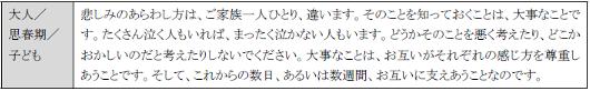 震災後の「心のケア」の手引き、「サイコロジカル・ファーストエイド」日本語版の必読ポイントまとめ_b0007805_1261234.jpg