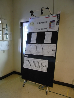2011年3月度 改善提案書表彰者決定_c0193896_853569.jpg