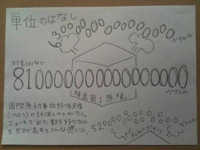 京という単位はゼロ16個_e0229334_11272111.jpg
