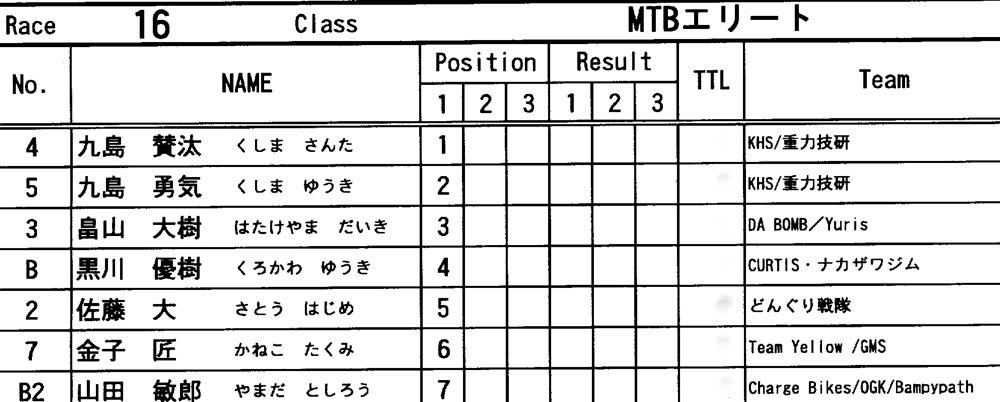 "11\""JOSF 関東オーブン/ PRAY FOR JAPAN  VOL3:MTBエリート決勝 動画アリ_b0065730_22541262.jpg"