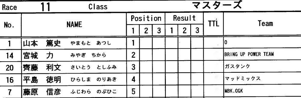 "11\""JOSF 関東オーブン/ PRAY FOR JAPAN  VOL5:マスターズ決勝 動画アリ_b0065730_23592322.jpg"
