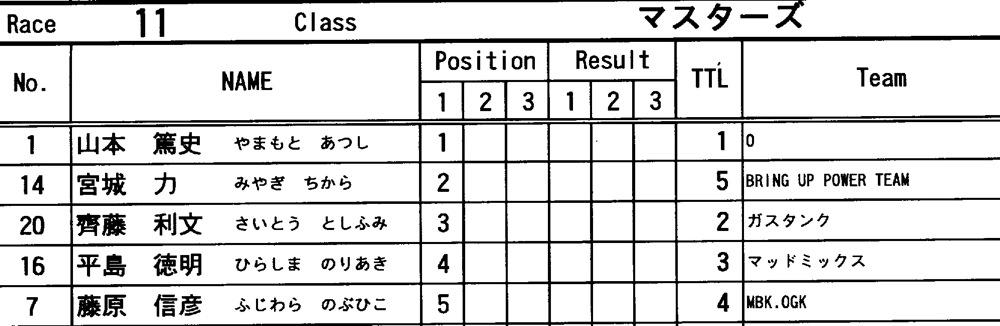 "11\""JOSF 関東オーブン/ PRAY FOR JAPAN  VOL5:マスターズ決勝 動画アリ_b0065730_23594126.jpg"