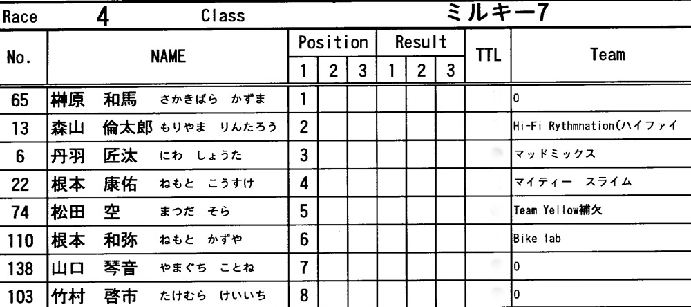 "11\""JOSF 関東オーブン/ PRAY FOR JAPAN  VOL9:ミルキー7決勝 動画アリ_b0065730_23274053.jpg"