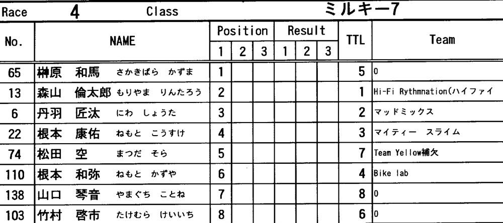 "11\""JOSF 関東オーブン/ PRAY FOR JAPAN  VOL9:ミルキー7決勝 動画アリ_b0065730_23275392.jpg"