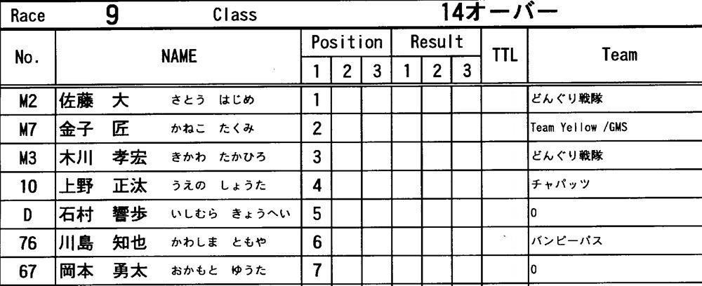 "11\""JOSF 関東オーブン/ PRAY FOR JAPAN  VOL14:14オーバー決勝 動画アリ_b0065730_21404030.jpg"