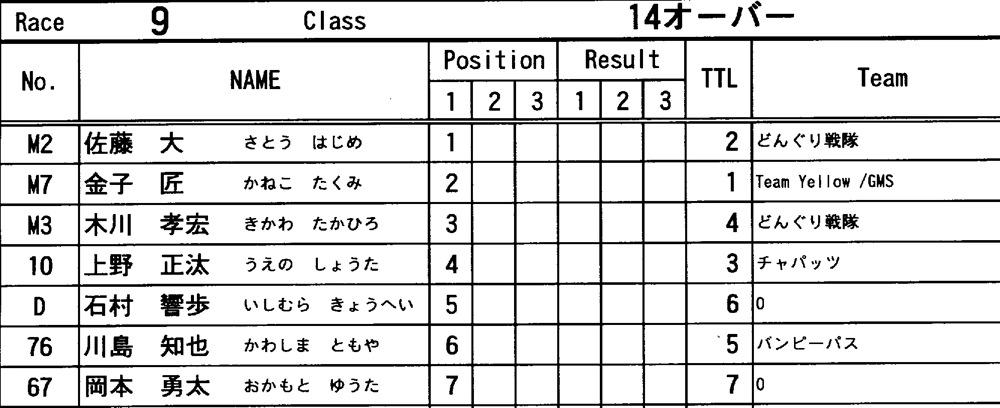 "11\""JOSF 関東オーブン/ PRAY FOR JAPAN  VOL14:14オーバー決勝 動画アリ_b0065730_2140569.jpg"