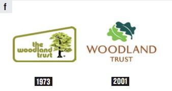 自然保護運動組織のロゴの変遷_c0025115_19223732.jpg