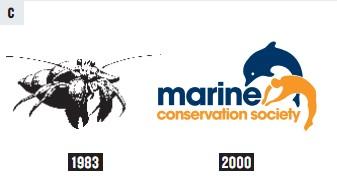 自然保護運動組織のロゴの変遷_c0025115_19224612.jpg
