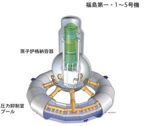 福島原発崩壊事故には、「ドリームチーム」が必要:原発はあぶねえぞ!地震に弱いんだってヨ!_e0171614_10462810.jpg