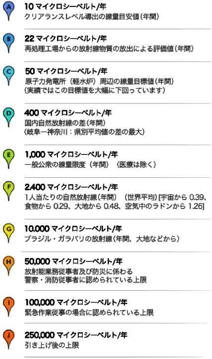 『全国放射能情報マップ』 /  これはそこそこスグレもの_b0003330_11242196.jpg