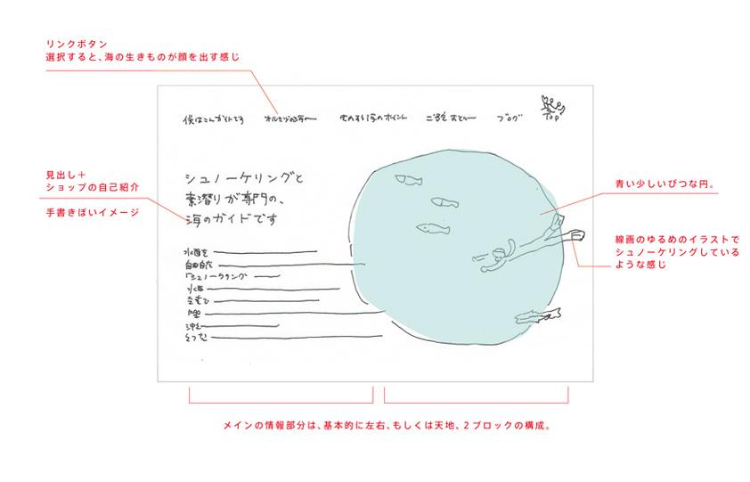 青のガイド オルミジ_c0191542_13533569.jpg