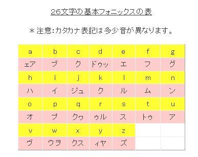ABCのアブク歌~_a0084343_10185321.jpg