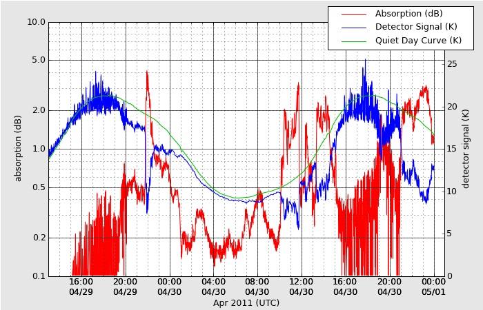 HAARPに地震波か?:研究用13_e0171614_9112660.jpg