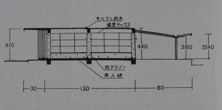 半世紀前の新築駅舎の平面図~『秋田鉄道管理局史』より_f0030574_22345155.jpg