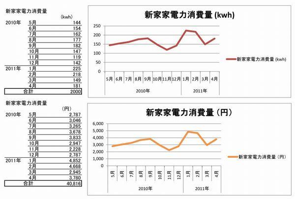 「Forward to 1985 energy life」 MOVEMENT!!_b0131012_21104784.jpg
