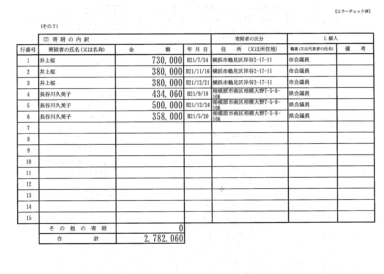 黒岩宇洋は北朝鮮の実質的スパイ?_d0044584_95821.jpg