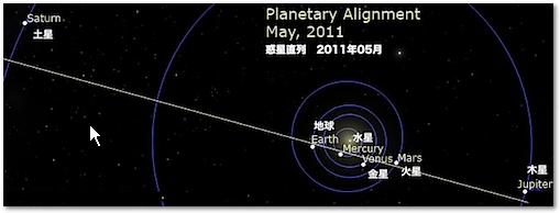 Planets align in down sky  ~惑星直列~ _f0084337_14244346.jpg