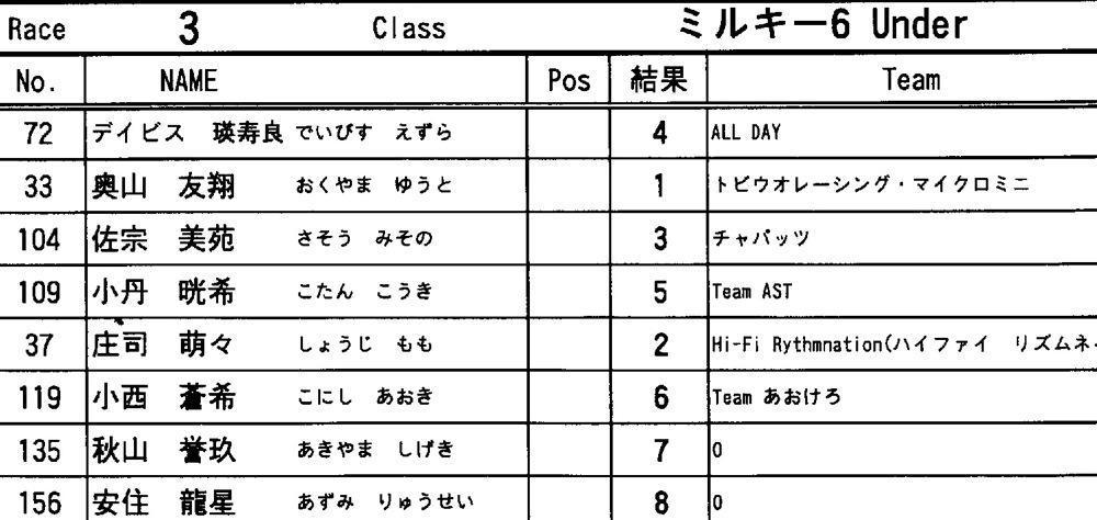 2011JOSF緑山5月定期戦VOL8:ミルキー6決勝_b0065730_11304165.jpg