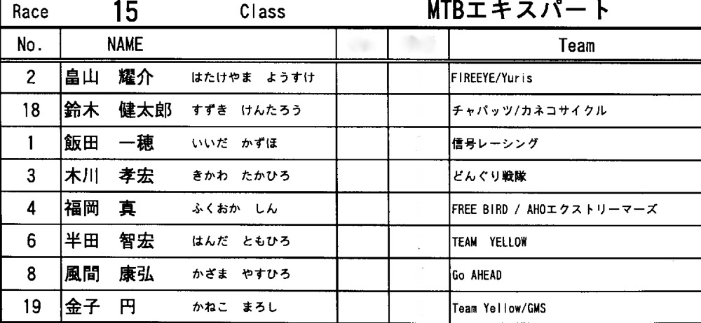 2011JOSF緑山5月定期戦VOL5:MTBエキスパート決勝 動画アリ_b0065730_925480.jpg