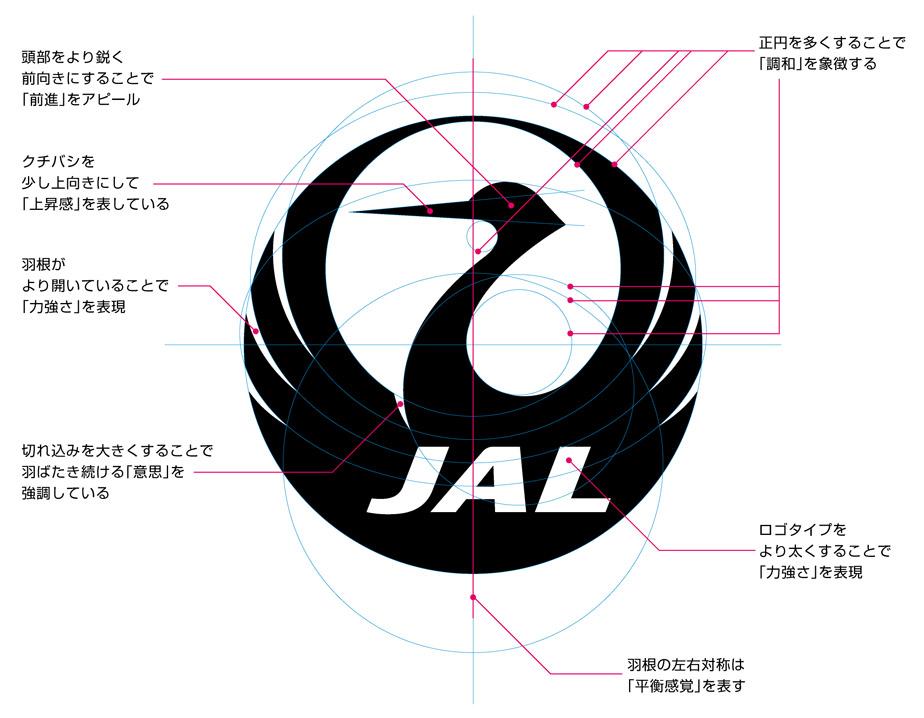 日本航空の新ロゴ_b0141474_9445553.jpg