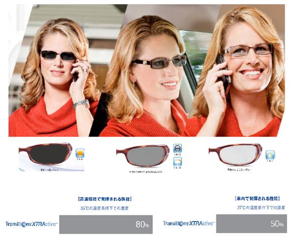 可視光線でも色濃度が変わる新調光レンズを車内で検証!_c0003493_12522777.jpg