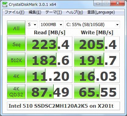 [ ThinkPad X201 Tablet ] に Intel の SSD 510 を購入_b0003577_1241315.jpg