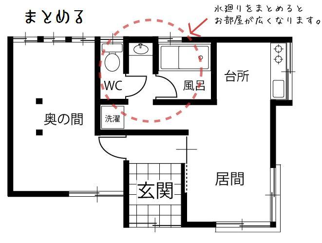 建築資材の安定供給_f0115152_1145128.jpg