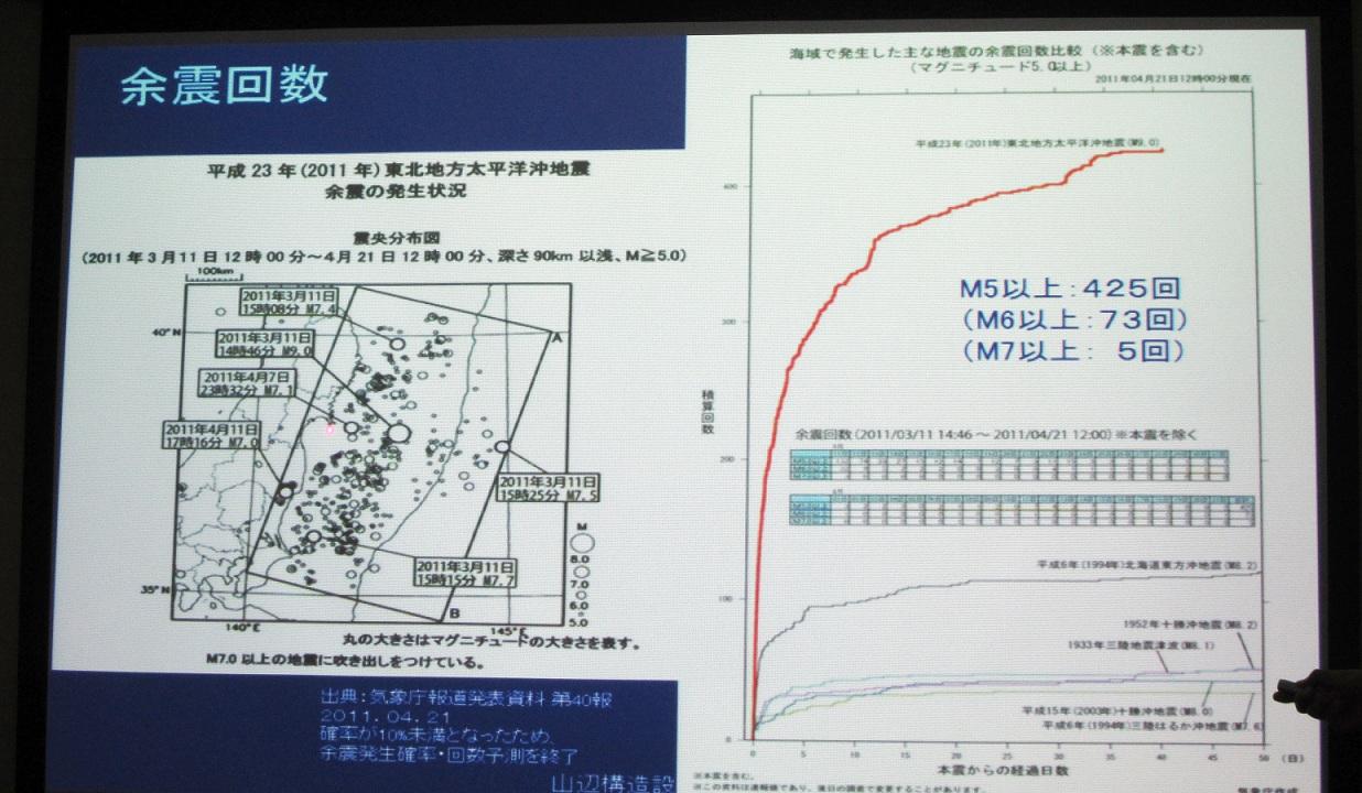 多い余震       東北地方太平洋沖地震 その1_a0107574_21225088.jpg