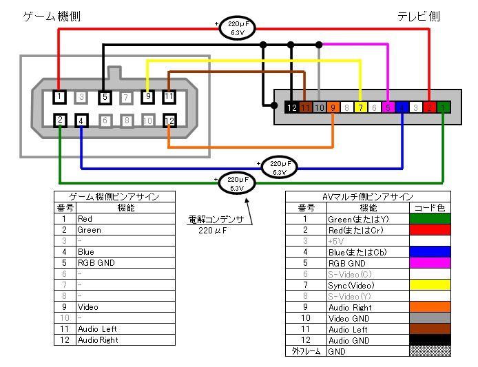 マルチAV系めも(2)_b0030122_15182981.jpg