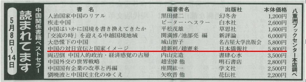 《中国的对外宣传与国家形象》进入东京八重洲书籍中心最新排行榜第六位_d0027795_1353121.jpg