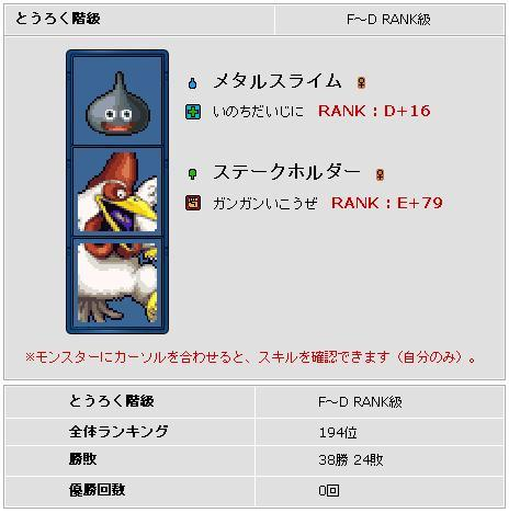【DQMJ2 Pro】100位台フィニッシュ(ラウンド51)【ブログ】_f0017745_18262518.jpg