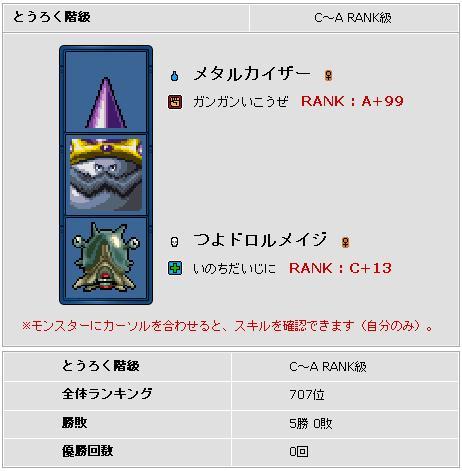 【DQMJ2 Pro】C-A級による検討素材(ラウンド52)【ブログ】_f0017745_18191422.jpg