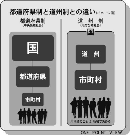 原子力ルネッサンス 鬼塚英昭_c0139575_19471380.jpg