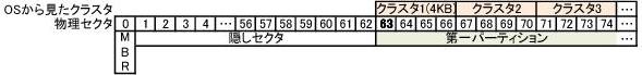 (HDD)WD WD20EARSのベンチマークとAFTの問題_e0091163_741390.jpg