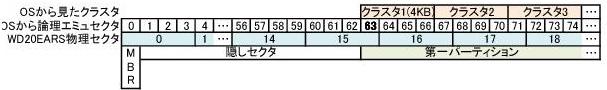 (HDD)WD WD20EARSのベンチマークとAFTの問題_e0091163_742364.jpg