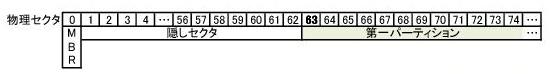 (HDD)WD WD20EARSのベンチマークとAFTの問題_e0091163_74431.jpg