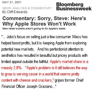 アメリカで急成長中の小売店、アップル・ストアから未来を描こう!!!_b0007805_2262562.jpg