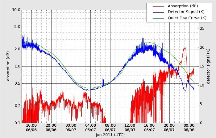 HAARPに地震電磁波か?:「繰り返す、このポリリズム」_e0171614_11554384.jpg