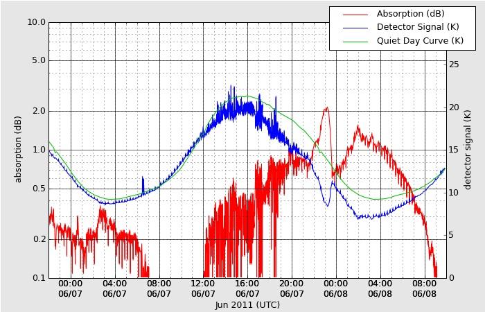 HAARPに地震電磁波か?:「繰り返す、このポリリズム」_e0171614_18552445.jpg