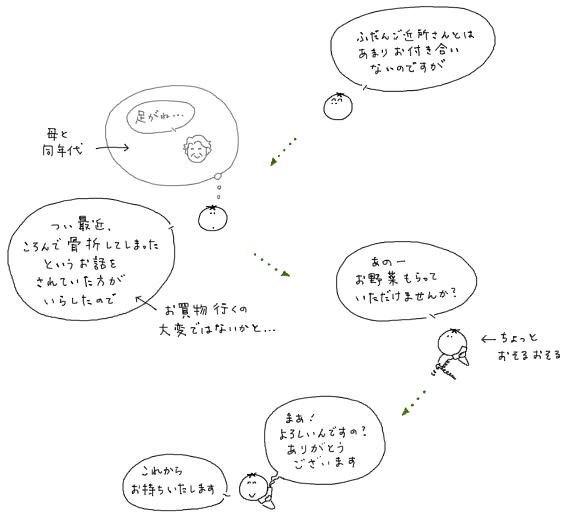 e0065818_1041897.jpg