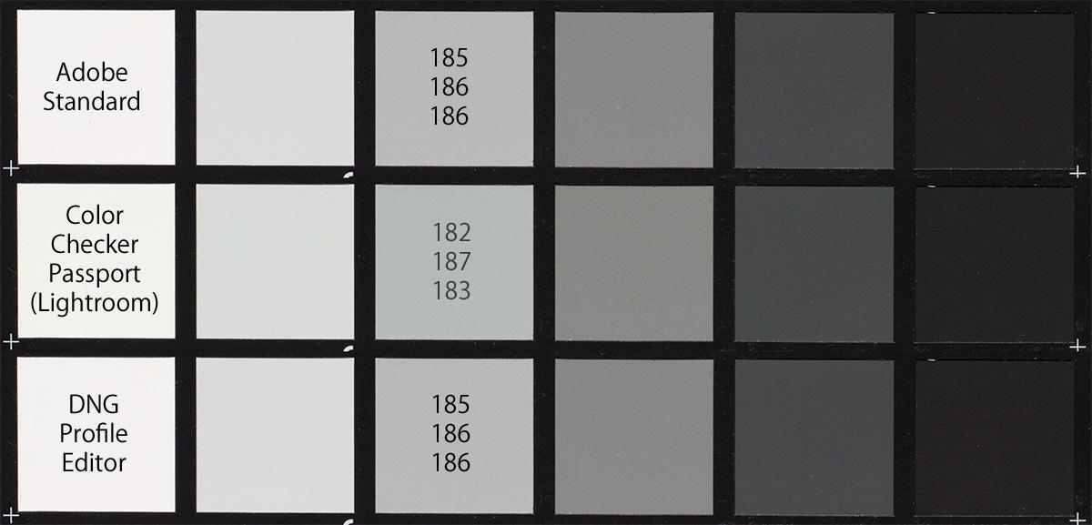 ColorChecker Passport のカメラプロファイルがおかしいような・・・・?その2_b0229648_6334058.jpg